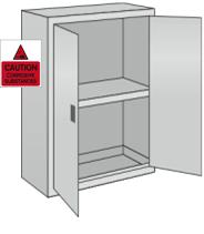 Acid/Alkaline Cabinets